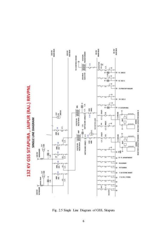 Key diagram of 132 kv substation wiring center 132kv gss report of sitapura jaipur rh slideshare net electrical substation design key diagram of 220 kv substation ccuart Images