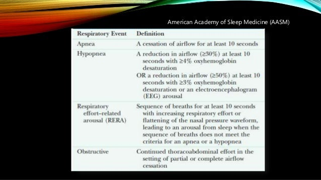 Surgical options for Obstructive sleep apnoea syndrome Slide 2