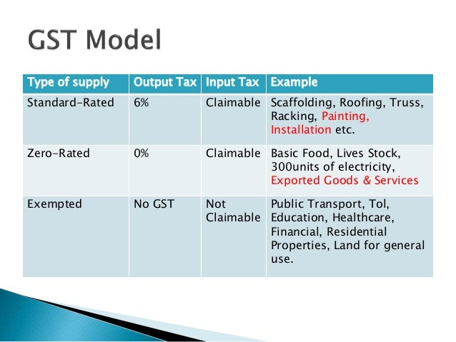 Malaysia GST Implementation plan for Company Slide 3