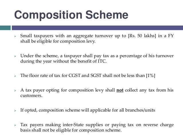 Goods And Service Tax Gst In India