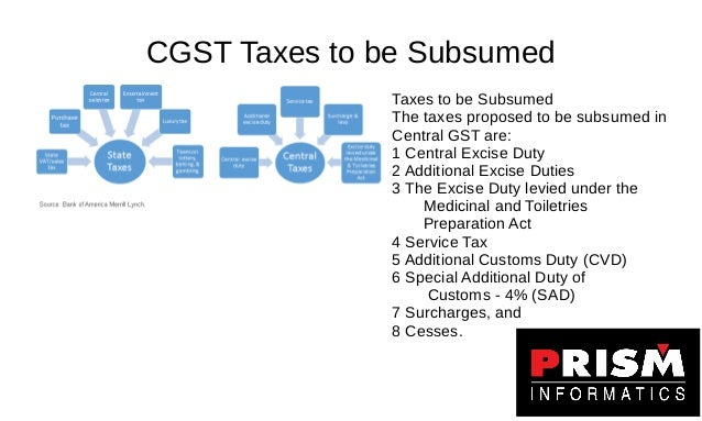 SGST Taxes to be Subsumed Following State taxes and levies would be, to begin with, subsumed under GST: 1 VAT / Sales tax ...