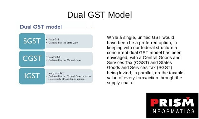 Componets of GST Central GST (CGST) – to be administered by the Centre State GST (SGST) – to be administered by the State ...