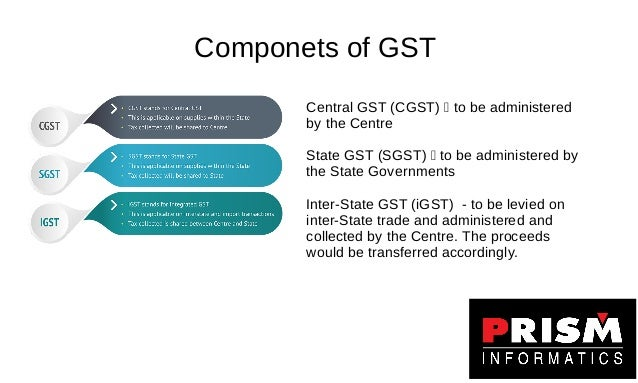Input credit system Full input credit system would operate in parallel for the Central GST and the State GST. Taxes paid a...