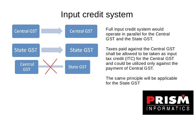 GSTIN Number Format Each taxpayer would be allotted a PAN-linked taxpayer identification number with a total of 13/15 digi...