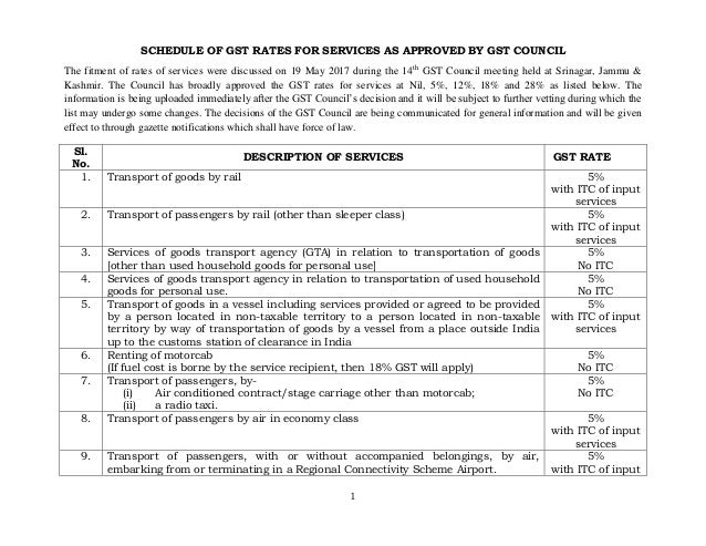 SCHEDULE OF GST RATES FOR SERVICES AS APPROVED BY GST COUNCIL 1 The fitment of rates of services were discussed on 19 May ...