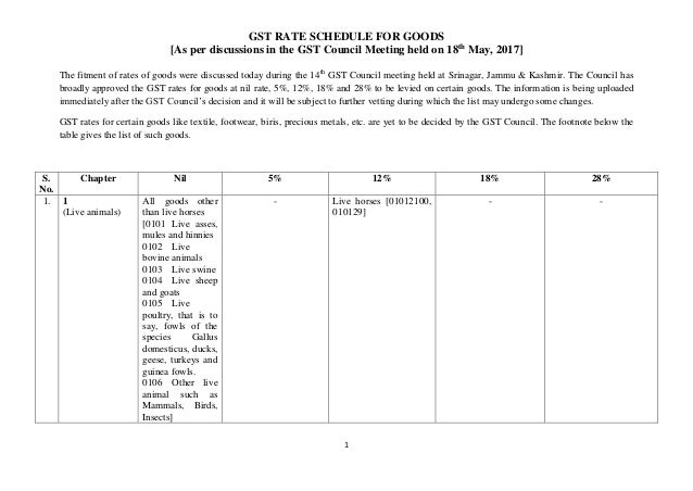 GST RATE SCHEDULE FOR GOODS [As per discussions in the GST Council Meeting held on 18th May, 2017] 1 The fitment of rates ...