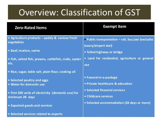 Gst in malaysia for Table 6 of gst