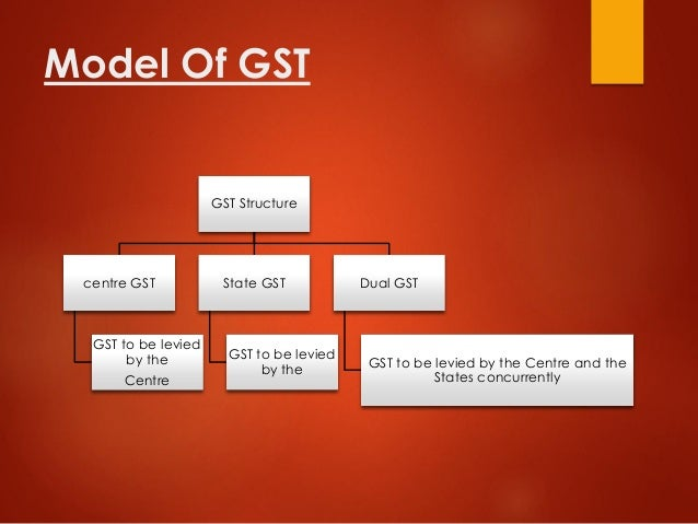 Model Of GST GST Structure centre GST GST to be levied by the Centre State GST GST to be levied by the Dual GST GST to be ...
