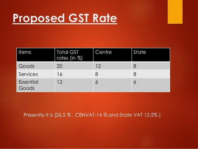 Proposed GST Rate Items Total GST rates (in %) Centre State Goods 20 12 8 Services 16 8 8 Essential Goods 12 6 6 Presently...