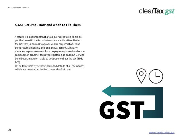 Gst book online download free gst pdf ebook from cleartax 33 fandeluxe Choice Image
