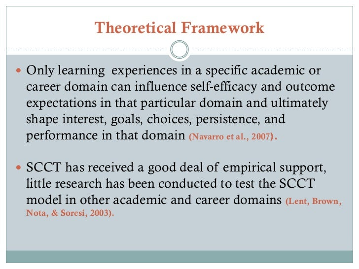 sample theoretical framework of career choice Dr mary mcmahon the university of queensland australia professor wendy patton queensland university of technology australia systems theory framework of career development (stf) (c) mcmahon & patton, 2016 svp conference.