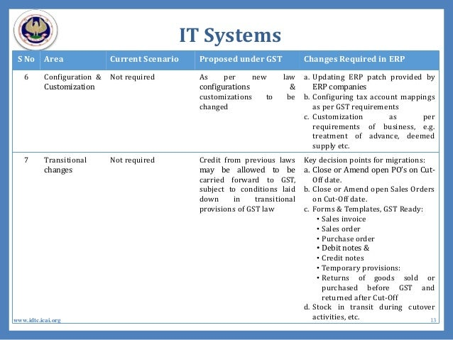 IT Systems S No Area Current Scenario Proposed under GST Changes Required in ERP 6 Configuration & Customization Not requi...