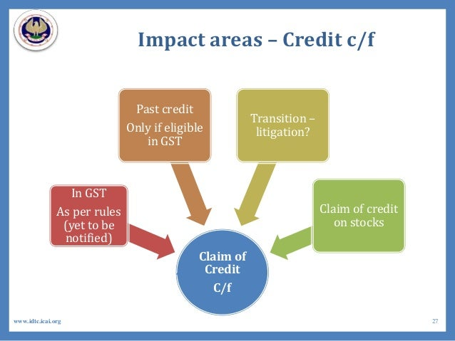 Impact areas – Credit c/f Claim of Credit C/f In GST As per rules (yet to be notified) Past credit Only if eligible in GST...