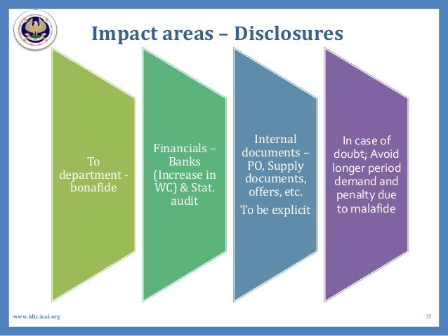 Impact areas – Disclosures To department - bonafide Financials – Banks (Increase in WC) & Stat. audit Internal documents –...