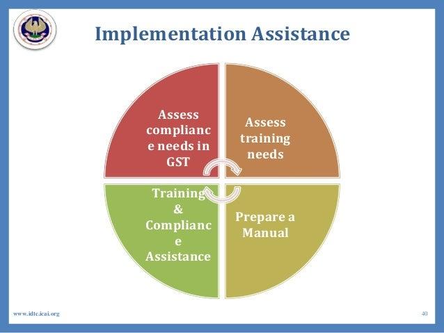 Implementation Assistance Assess complianc e needs in GST Assess training needs Prepare a Manual Training & Complianc e As...