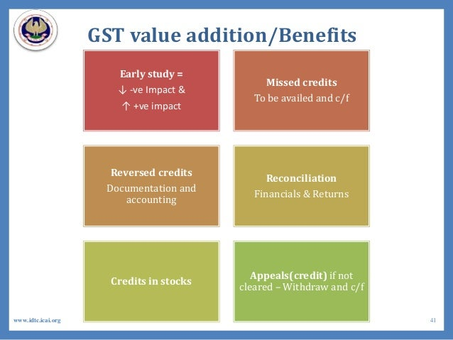 GST value addition/Benefits Early study = ↓ -ve Impact & ↑ +ve impact Missed credits To be availed and c/f Reversed credit...
