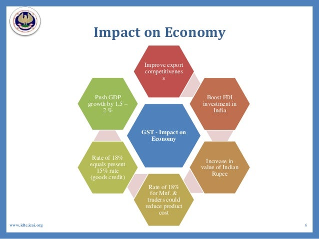 impact of economic globalisation on communication english language essay Into lingua franca communication (eg cogo 2005 cogo and dewey 2006  dewey 2007)  economic, political and cultural influence of western powers.