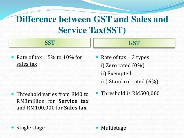 How does GST Affect Real Estate Agents in Malaysia Slide 2