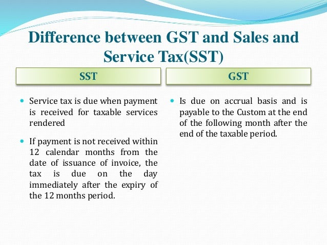How does GST Affect Real Estate Agents in Malaysia Slide 3