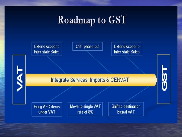 GST - Journey so farBudget 2010  – to achieve the roll out of GST by April 2011  – Revamping of indirect tax administratio...