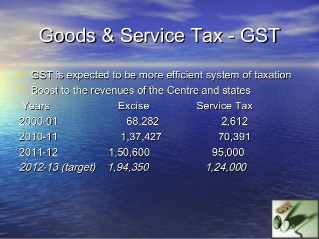 Taxes proposed to be subsumed inGST State governments still not have consensus on following taxes to be subsumed in GST – ...