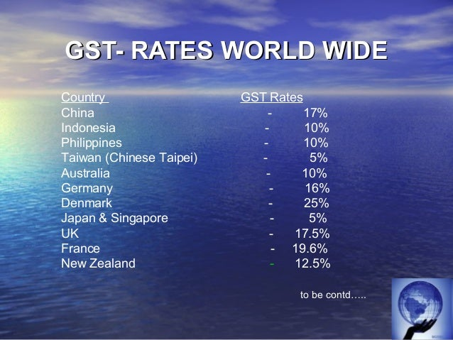 GST : Global PerspectiveGoods and Services Tax in Australia      • Consumption tax is called Value Added Tax.      • GST p...