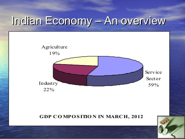 Indian Economy – An overview      Agricult ure         19%                                           Service              ...