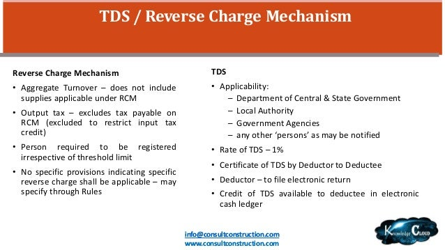 Impact &... Reverse Charge Mechanism Under Gst India