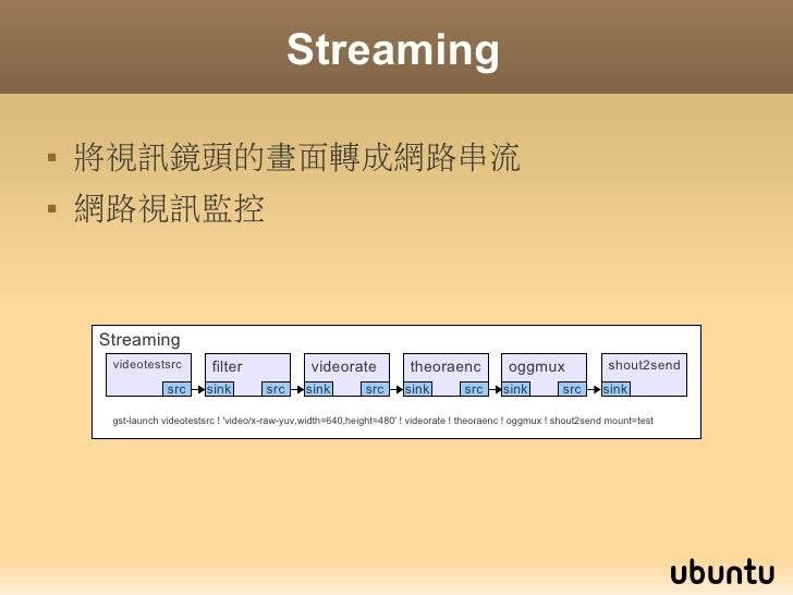 Introduction GStreamer