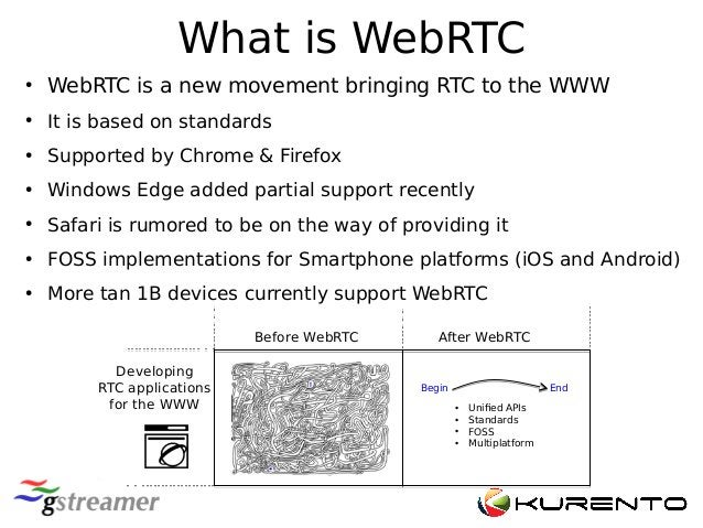 What is WebRTC 3 ● WebRTC is a new movement bringing RTC to the WWW ● It is based on standards ● Supported by Chrome & Fir...