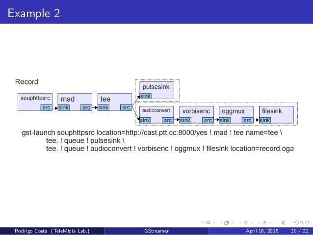 Gstreamer: an Overview