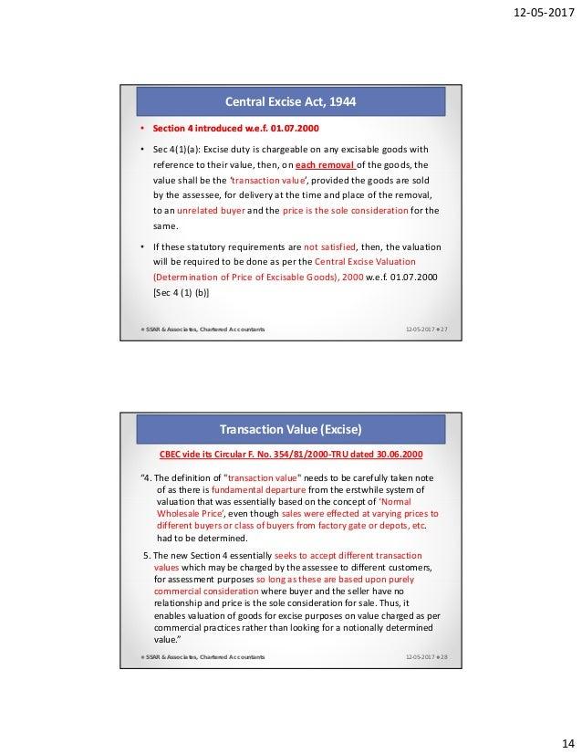 East Delhi Study Circle - Owner - East Delhi CA CPE Study ...