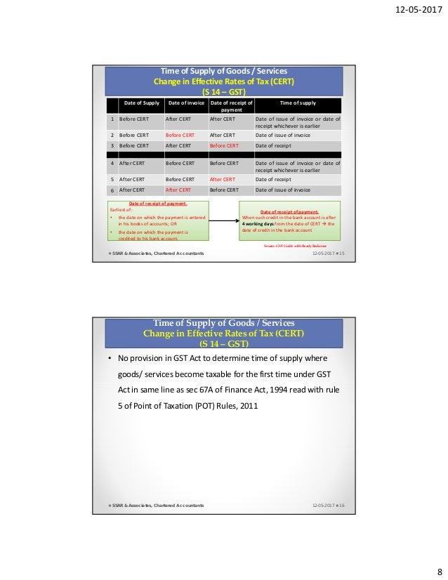 Chembur CA CPE Study Circle - Google+