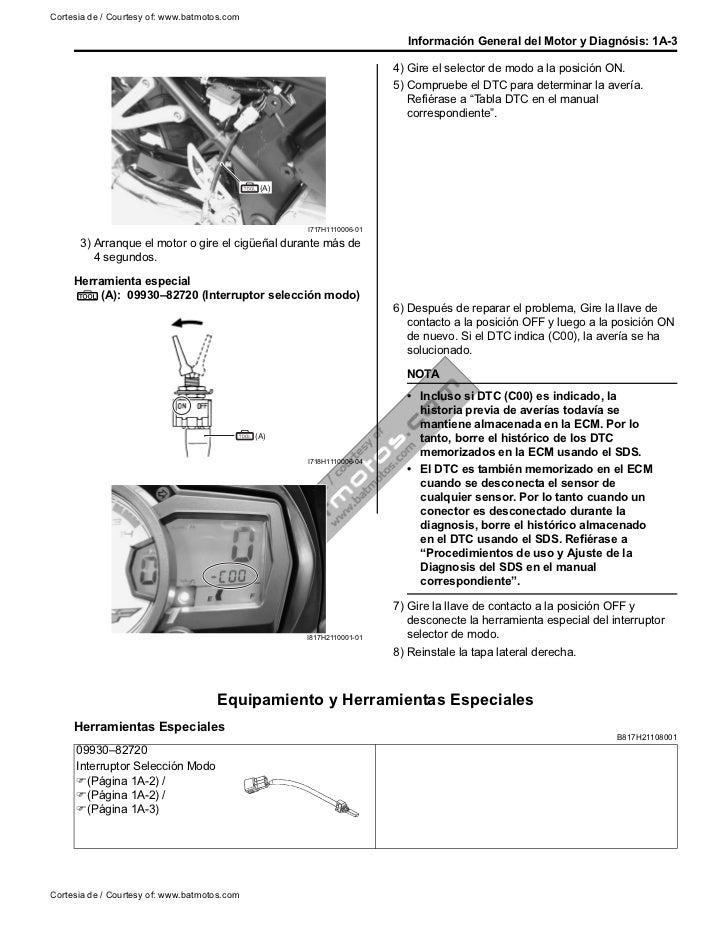 Gsx650 f k8 manual de usuario