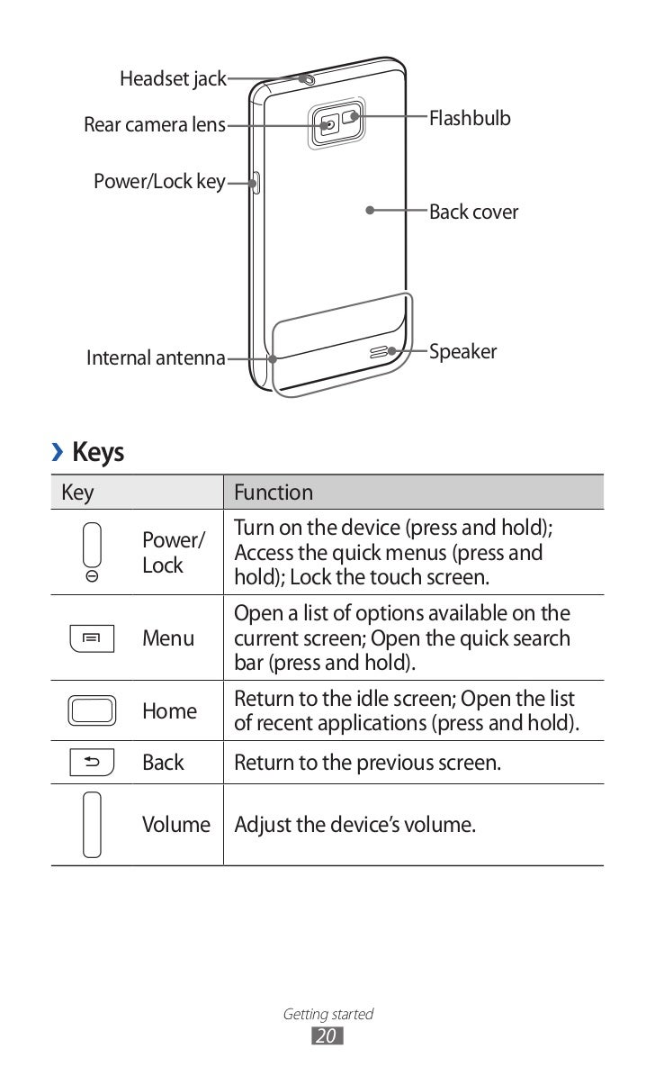samsung galaxy s2 user guide