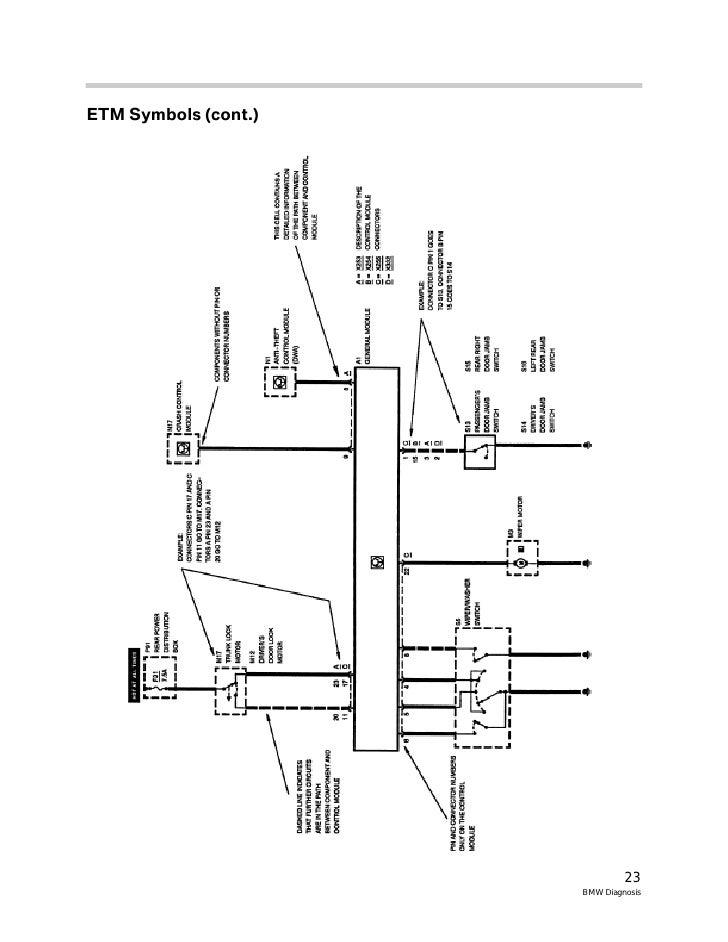 Gt1 05a Bmw Diagnosis