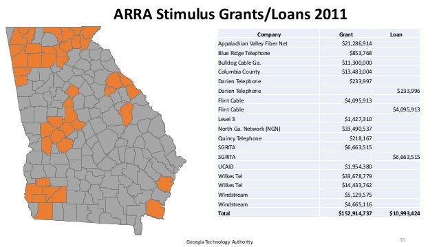 Georgia Broadband Investments Perspective