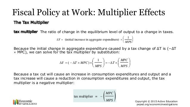 G, T, and the Multiplier