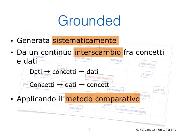 Grounded Theory con Atlas.ti Slide 2