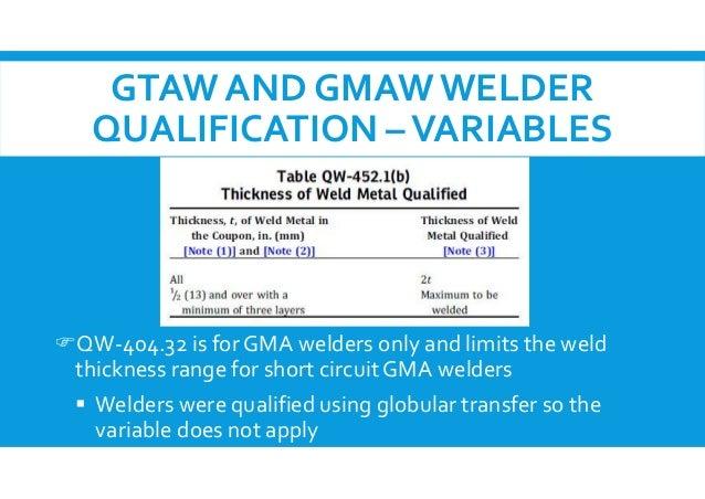 Gtaw Amp Gmaw Welder Qualification Asme Section Ix