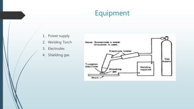 Gass Tungsten Arc Welding Gtaw Tungsten Inert Gas Welding Tig
