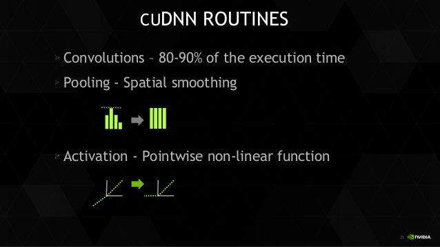 GPU Accelerated Deep Learning for CUDNN V2