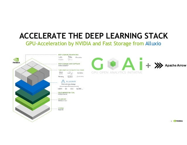 Flexible and Fast Storage for Deep Learning with Alluxio  Slide 2