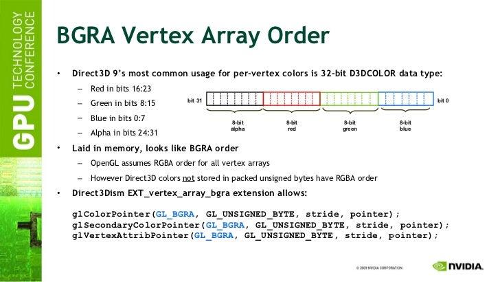 BGRA Vertex Array Order <ul><li>Direct3D 9's most common usage for per-vertex colors is 32-bit D3DCOLOR data type: </li></...