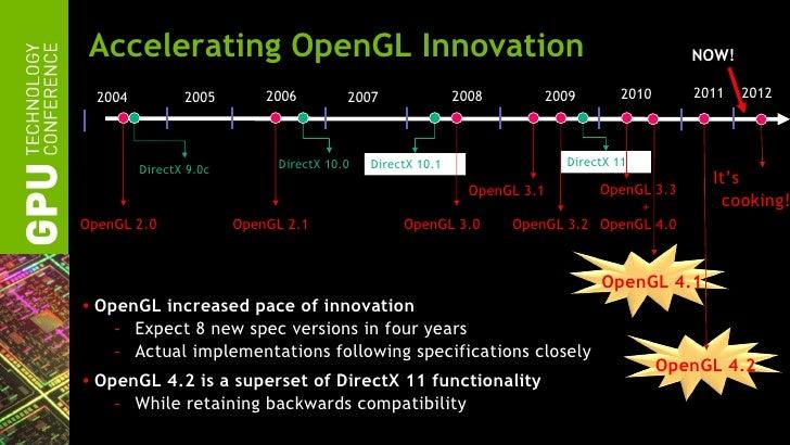 GTC 2012: NVIDIA OpenGL in 2012