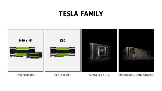 39 TESLA FAMILY Multi-App HPCHyperscale HPC Strong-Scale HPC Researchers / Early Adopters M40 + M4 K80