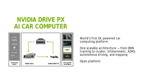42 World's first DL-powered car computing platform One scalable architecture — from DNN training to cluster, infotainment,...
