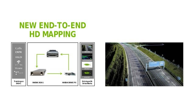 45 NEW END-TO-END HD MAPPING Training on DGX-1 Driving with DriveWorks KALDI LOCALIZATION MAPPING DRIVENET DAVENET NVIDIA ...