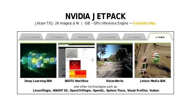9 NVIDIA JETPACK Jetson TX1: 24 images/s/W | GIE - GPU Inference Engine — Available May COMPUTEWORKS DIGITS Workflow Visio...
