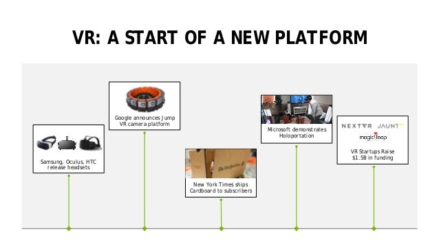 10 VR: A START OF A NEW PLATFORM New York Times ships Cardboard to subscribers Microsoft demonstrates Holoportation Google...